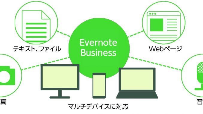 図1「EvernotBusiness」のサービス概要