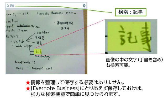 図3 使い方例②