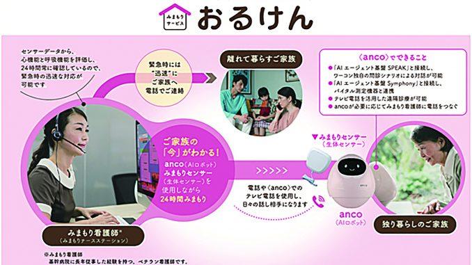図4 「ドコモAIエージェントAPI」の事例画像