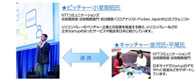 NTTcom-2019-8-f-1