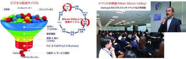 NTTcom-2019-8-f-2