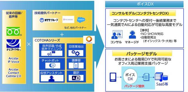 NTTcom-2019-09-P-1