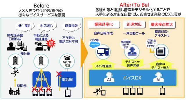 NTTcom-2019-09-P-2
