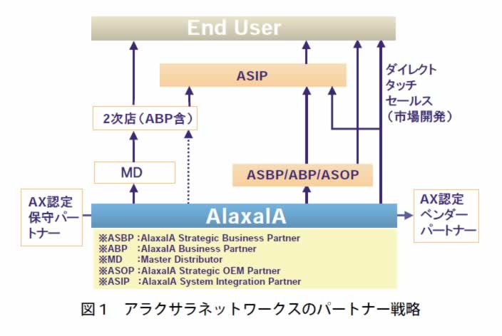 (北九州)情報システム担当者(ERPシステム等)東証1部/超精密加工メーカー/世界有数の技術力